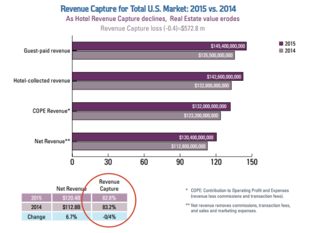 Gráfica mercado 2014 - 2015